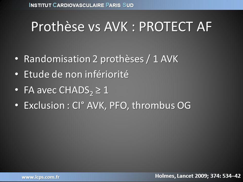 www.icps.com.fr Prothèse vs AVK : PROTECT AF Randomisation 2 prothèses / 1 AVK Randomisation 2 prothèses / 1 AVK Etude de non infériorité Etude de non