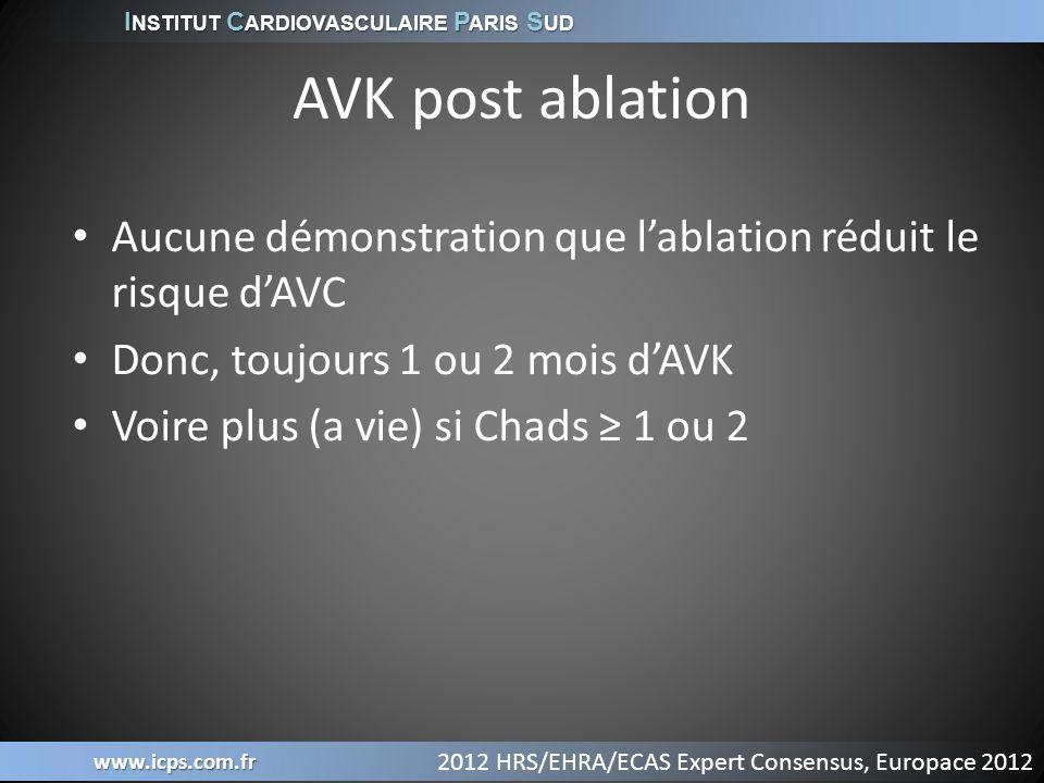 I NSTITUT C ARDIOVASCULAIRE P ARIS S UD www.icps.com.fr AVK post ablation Aucune démonstration que lablation réduit le risque dAVC Donc, toujours 1 ou