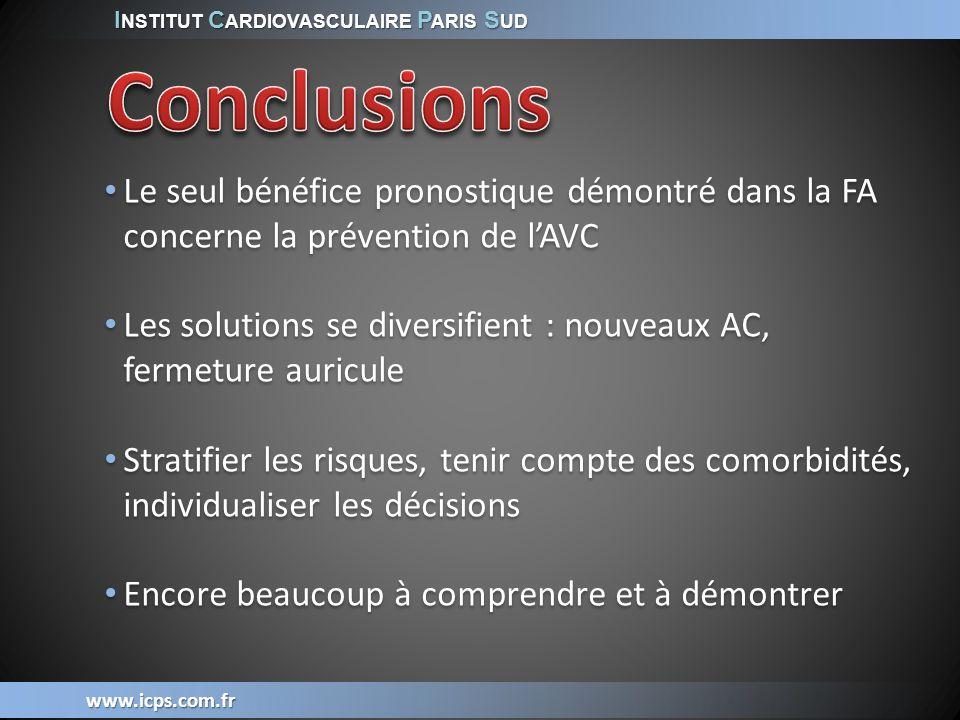 I NSTITUT C ARDIOVASCULAIRE P ARIS S UD www.icps.com.fr Le seul bénéfice pronostique démontré dans la FA concerne la prévention de lAVC Les solutions