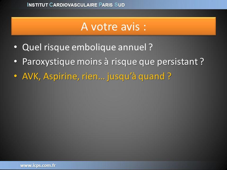 I NSTITUT C ARDIOVASCULAIRE P ARIS S UD www.icps.com.fr A votre avis : Quel risque embolique annuel ? Paroxystique moins à risque que persistant ? Par