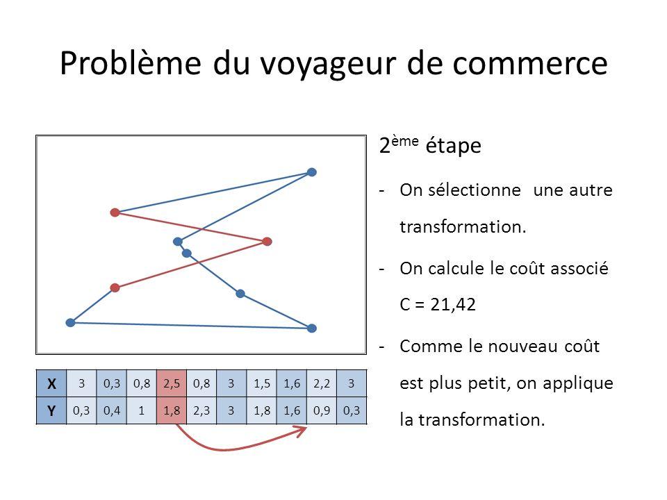 X 3 0,8 31,51,62,52,23 Y 0,30,412,331,81,61,80,90,3 2 ème étape -On sélectionne une autre transformation.