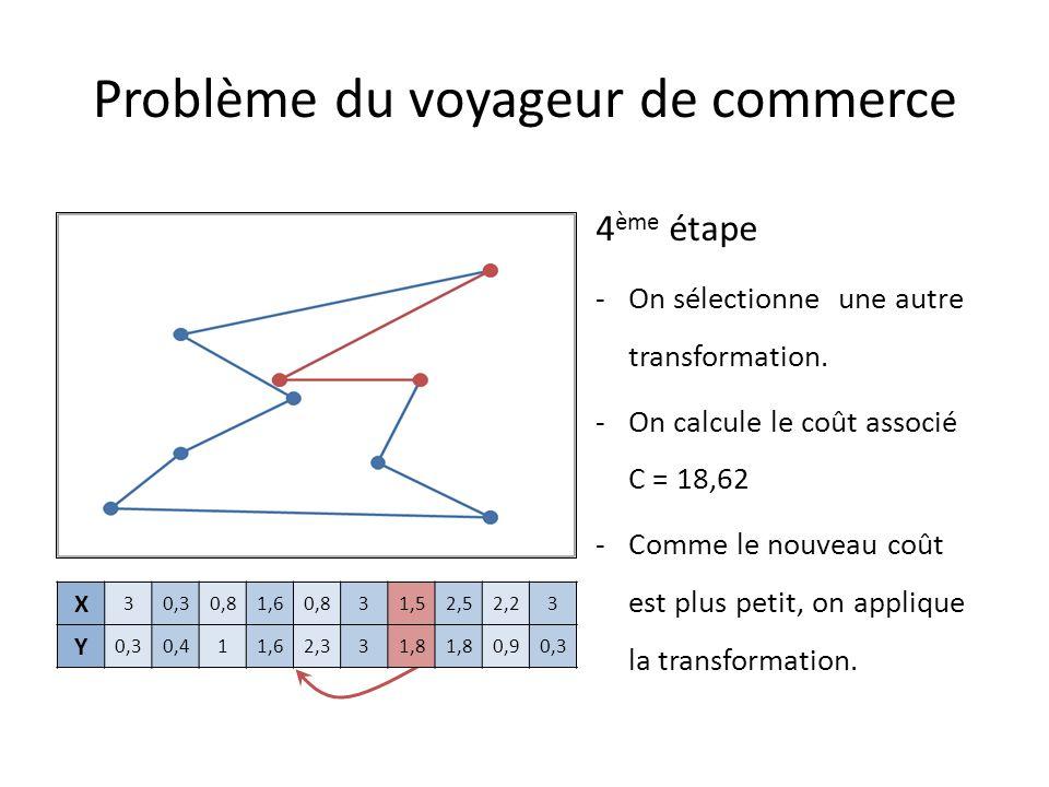 X 3 0,81,61,50,832,52,23 Y 0,30,411,61,82,331,80,90,3 4 ème étape -On sélectionne une autre transformation. -On calcule le coût associé C = 18,62 -Com