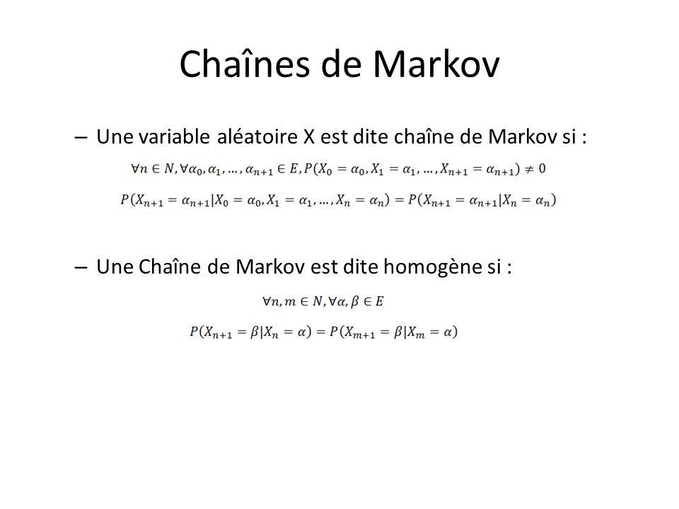 Conditions de convergence – Chaque chaîne de Markov homogène est de longueur fini – Les chaînes de Markov sont irréductibles et apériodiques – Seules les configurations dénergie minimale ont une probabilité dexistence non nulle quand T tend vers 0 -> Convergence vers des solutions optimales globales asymptotique