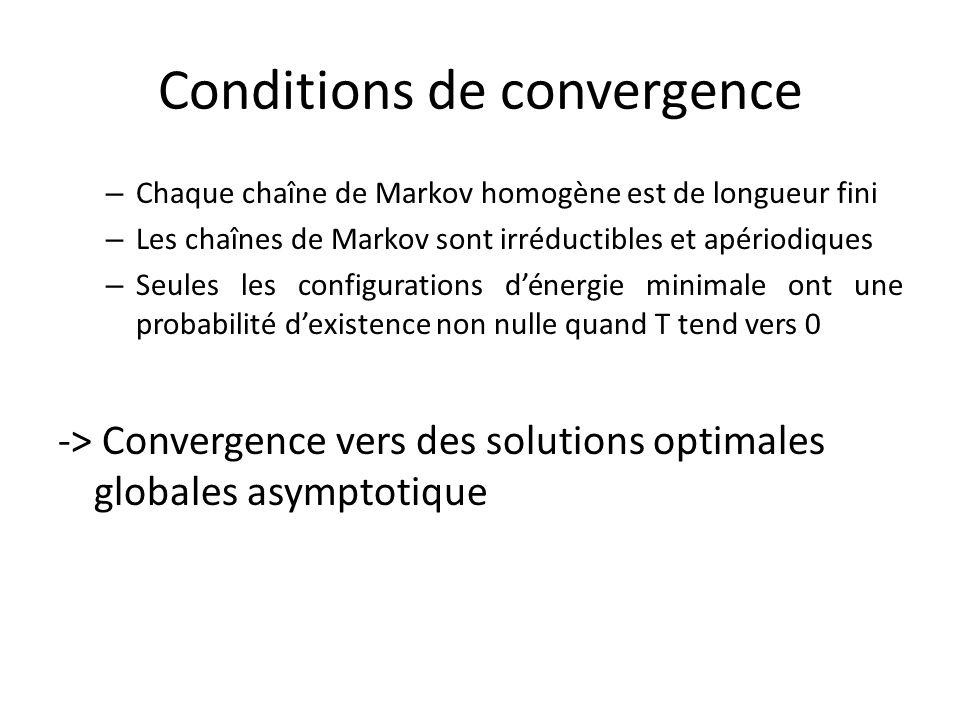 Conditions de convergence – Chaque chaîne de Markov homogène est de longueur fini – Les chaînes de Markov sont irréductibles et apériodiques – Seules