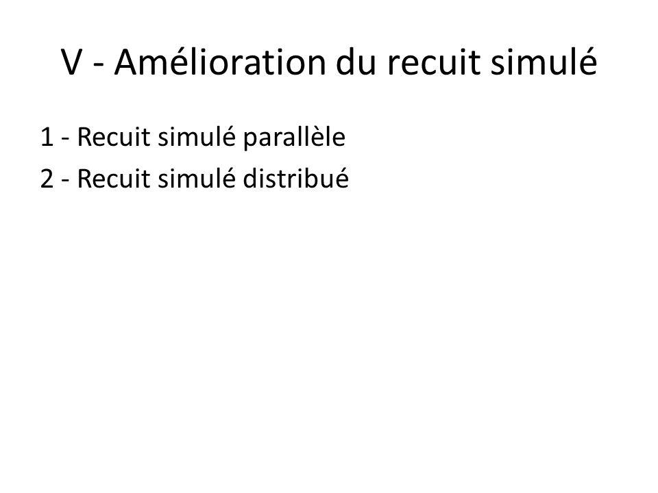 V - Amélioration du recuit simulé 1 - Recuit simulé parallèle 2 - Recuit simulé distribué