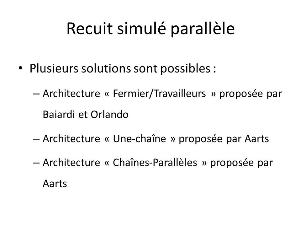 Recuit simulé parallèle Plusieurs solutions sont possibles : – Architecture « Fermier/Travailleurs » proposée par Baiardi et Orlando – Architecture « Une-chaîne » proposée par Aarts – Architecture « Chaînes-Parallèles » proposée par Aarts