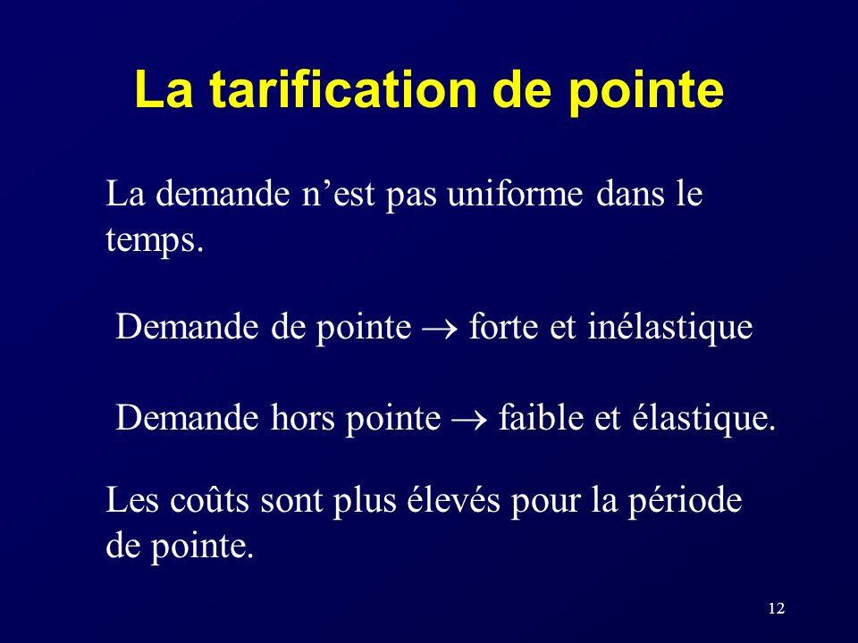 12 La tarification de pointe La demande nest pas uniforme dans le temps. Demande de pointe forte et inélastique Demande hors pointe faible et élastiqu