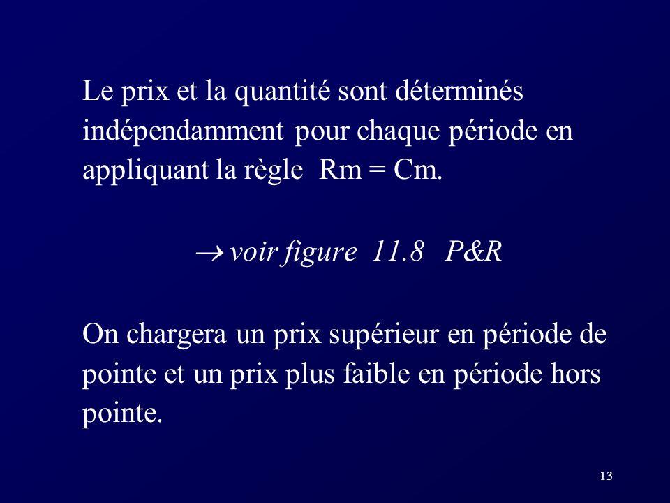 13 Le prix et la quantité sont déterminés indépendamment pour chaque période en appliquant la règle Rm = Cm. voir figure 11.8 P&R On chargera un prix