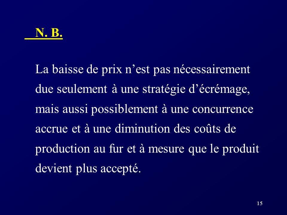 15 N. B. La baisse de prix nest pas nécessairement due seulement à une stratégie décrémage, mais aussi possiblement à une concurrence accrue et à une