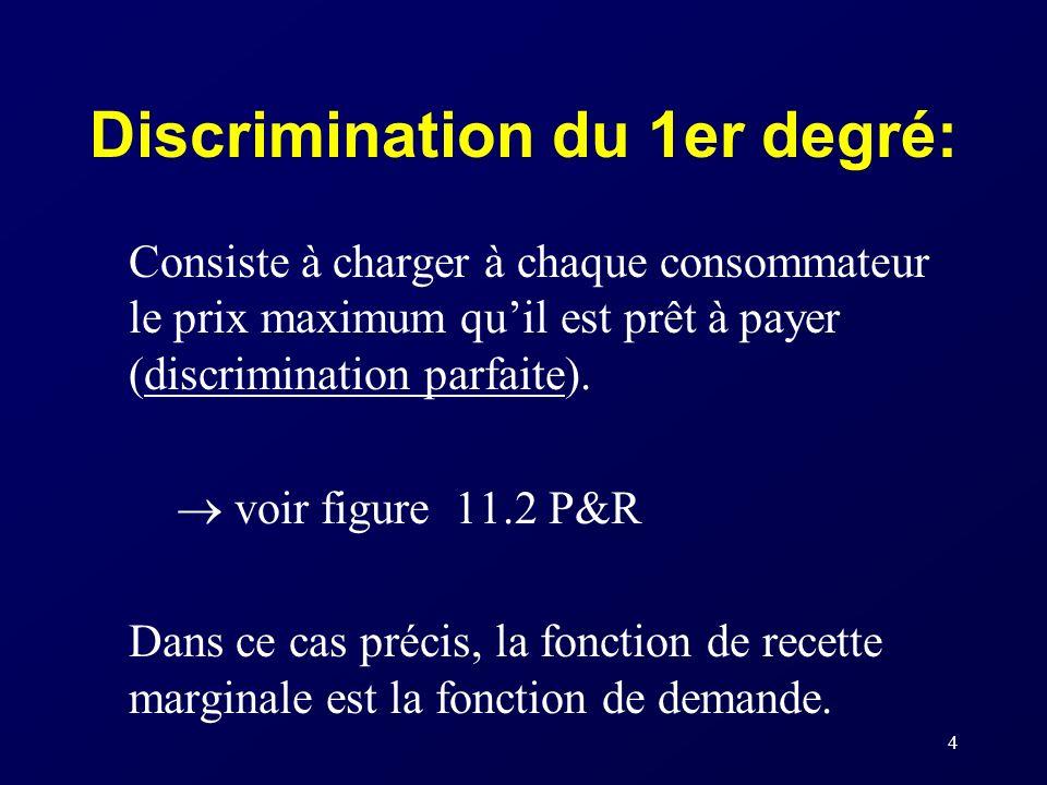 4 Discrimination du 1er degré: Consiste à charger à chaque consommateur le prix maximum quil est prêt à payer (discrimination parfaite). voir figure 1