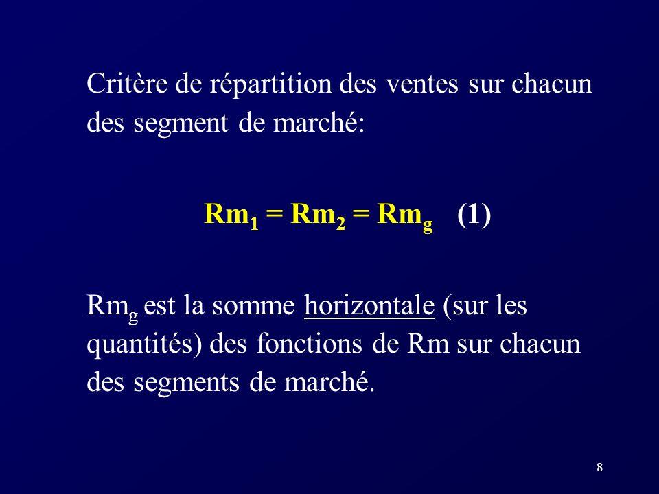 9 On applique la règle: Rm g = Cm (2) En combinant (1) et (2), on obtient la règle: Rm 1 = Rm 2 = Cm Les prix sont obtenus en se référant à la courbe de demande propre à chaque segment de marché.