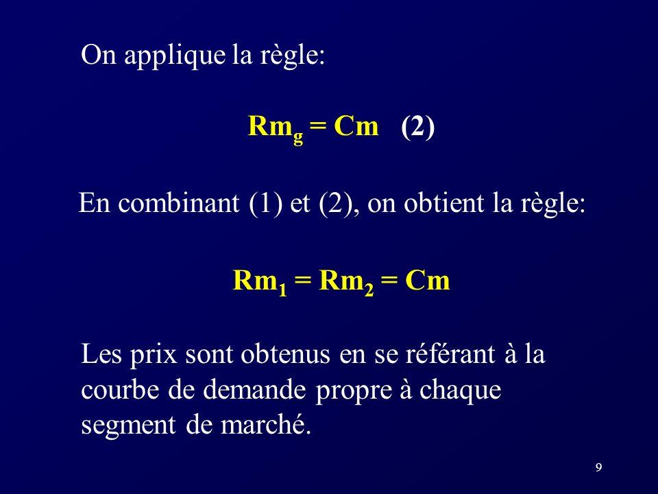 9 On applique la règle: Rm g = Cm (2) En combinant (1) et (2), on obtient la règle: Rm 1 = Rm 2 = Cm Les prix sont obtenus en se référant à la courbe