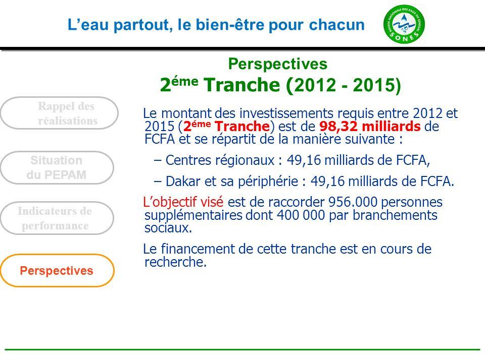 Leau partout, le bien-être pour chacun Perspectives 2 éme Tranche ( 2012 - 2015) Le montant des investissements requis entre 2012 et 2015 (2 éme Tranche) est de 98,32 milliards de FCFA et se répartit de la manière suivante : –Centres régionaux : 49,16 milliards de FCFA, –Dakar et sa périphérie : 49,16 milliards de FCFA.