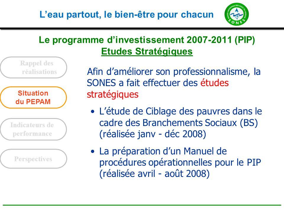 Leau partout, le bien-être pour chacun Le programme dinvestissement 2007-2011 (PIP) Etudes Stratégiques l Afin daméliorer son professionnalisme, la SO