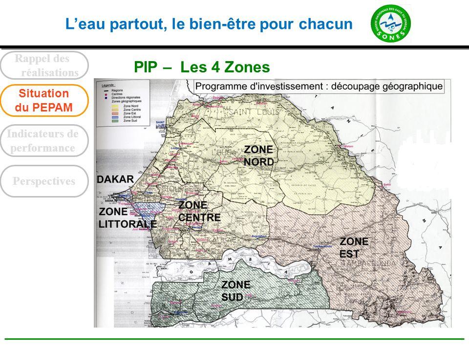 Leau partout, le bien-être pour chacun PIP – Les 4 Zones Situation du PEPAM Rappel des réalisations Indicateurs de performance Perspectives