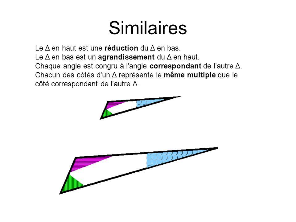 Similaires Le Δ en haut est une réduction du Δ en bas. Le Δ en bas est un agrandissement du Δ en haut. Chaque angle est congru à langle correspondant