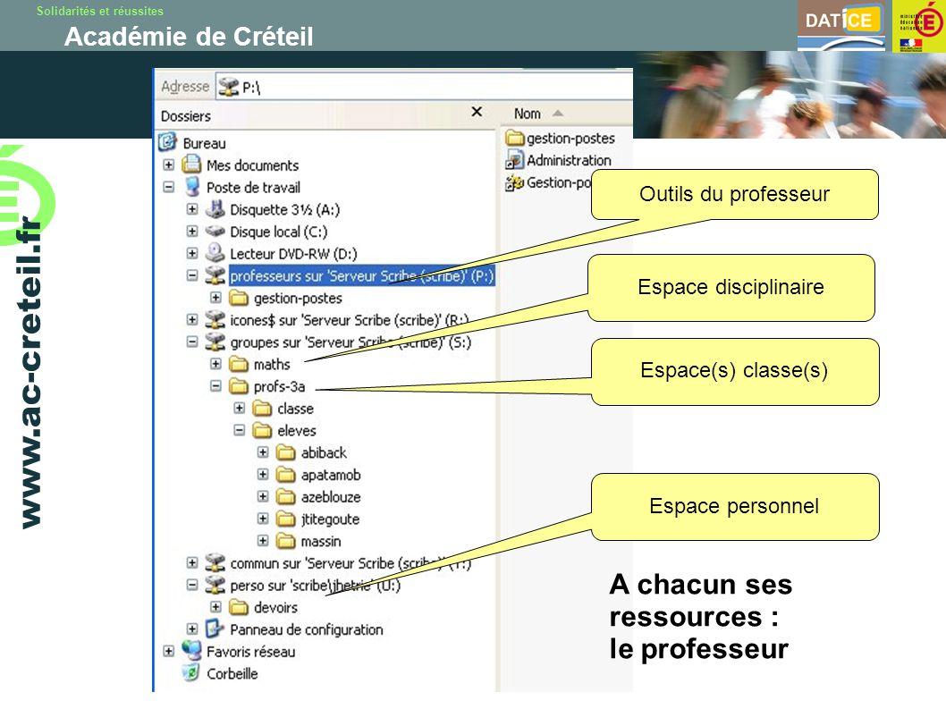 Solidarités et réussites Académie de Créteil www.ac-creteil.fr A chacun ses ressources : le professeur Outils du professeur Espace disciplinaire Espace(s) classe(s) Espace personnel