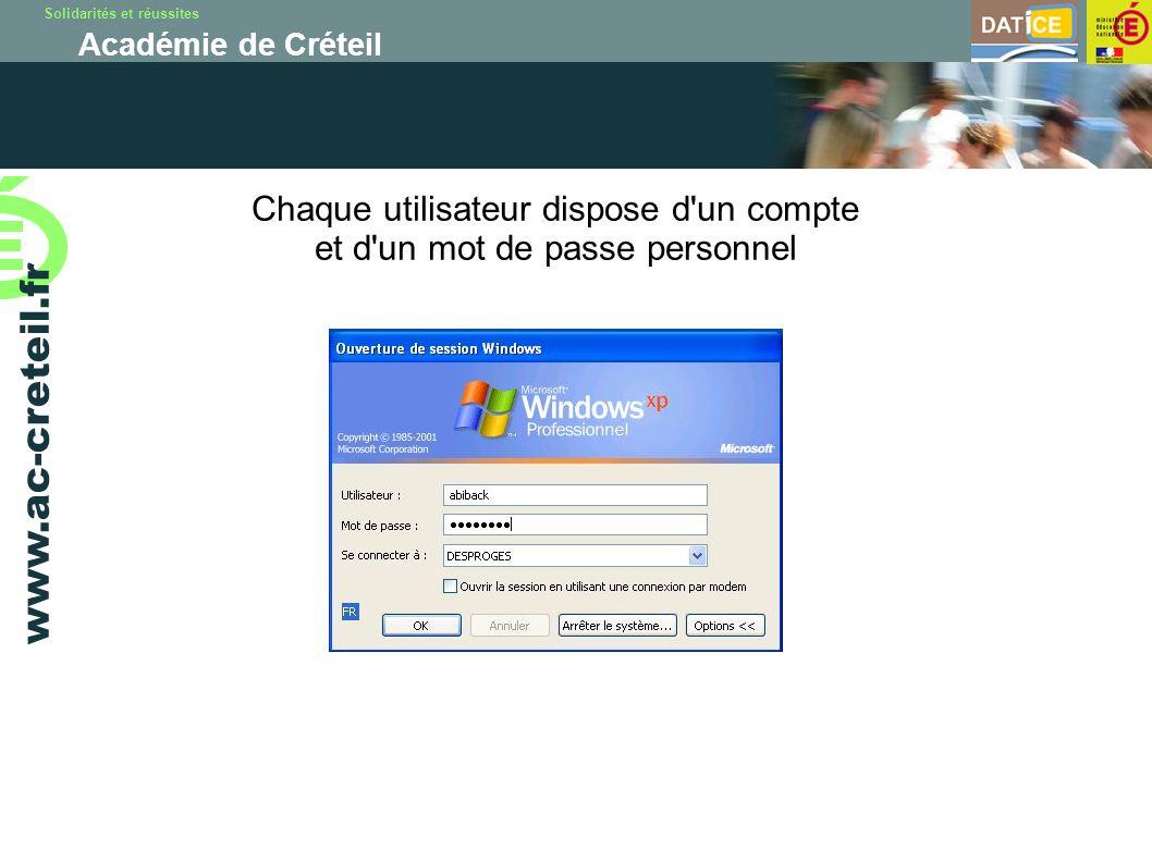 Solidarités et réussites Académie de Créteil www.ac-creteil.fr Chaque utilisateur dispose d'un compte et d'un mot de passe personnel
