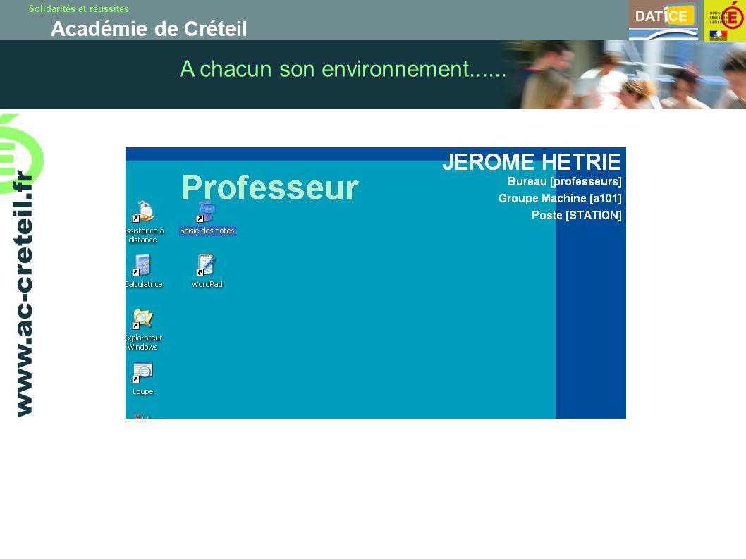 Solidarités et réussites Académie de Créteil www.ac-creteil.fr A chacun ses ressources : l élève Espace de la classe Espace personnel de l élève