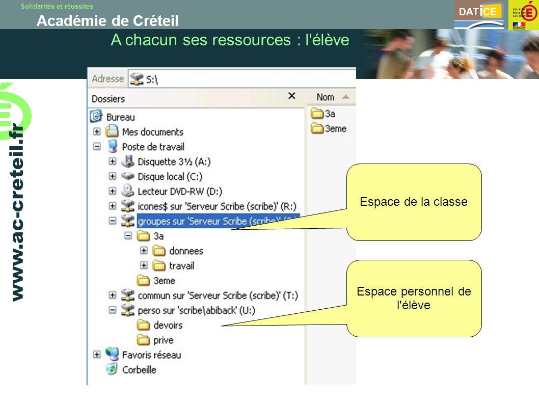 Solidarités et réussites Académie de Créteil www.ac-creteil.fr A chacun ses ressources : l'élève Espace de la classe Espace personnel de l'élève
