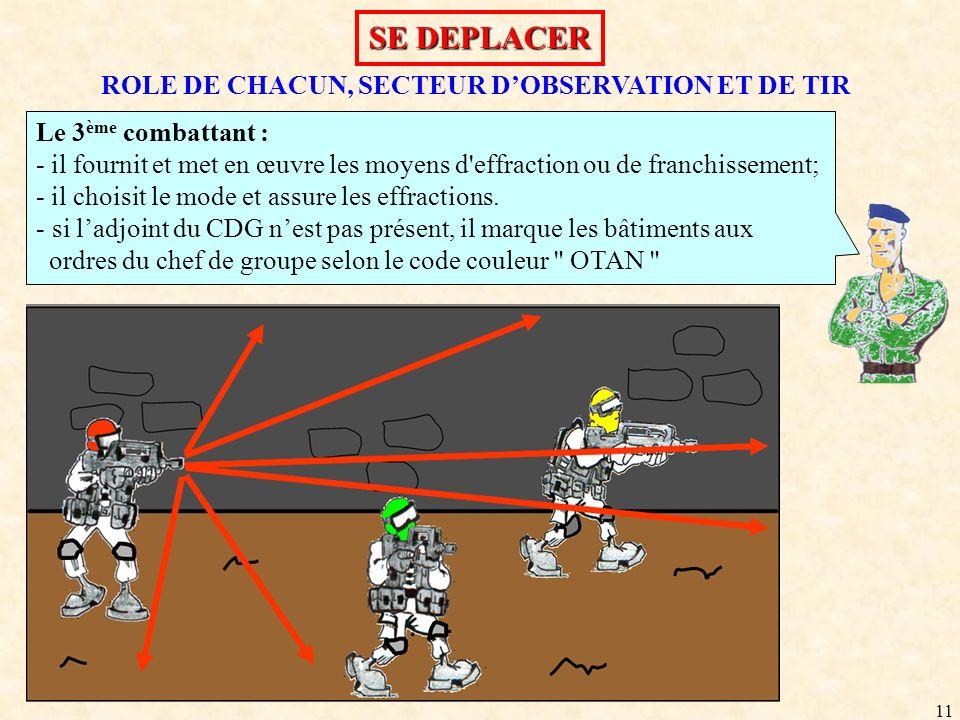 11 ROLE DE CHACUN, SECTEUR DOBSERVATION ET DE TIR Le 3 ème combattant : - il fournit et met en œuvre les moyens d'effraction ou de franchissement; - i