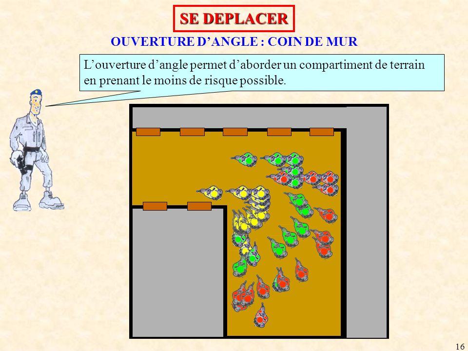 16 SE DEPLACER OUVERTURE DANGLE : COIN DE MUR Louverture dangle permet daborder un compartiment de terrain en prenant le moins de risque possible.