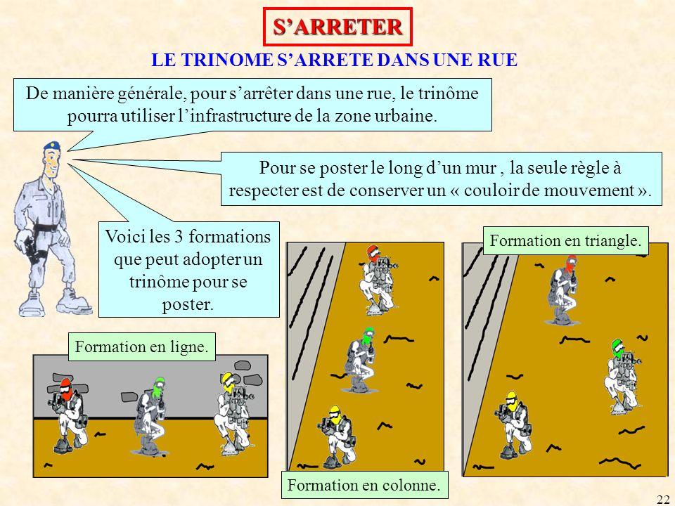 22 LE TRINOME SARRETE DANS UNE RUE SARRETER De manière générale, pour sarrêter dans une rue, le trinôme pourra utiliser linfrastructure de la zone urb
