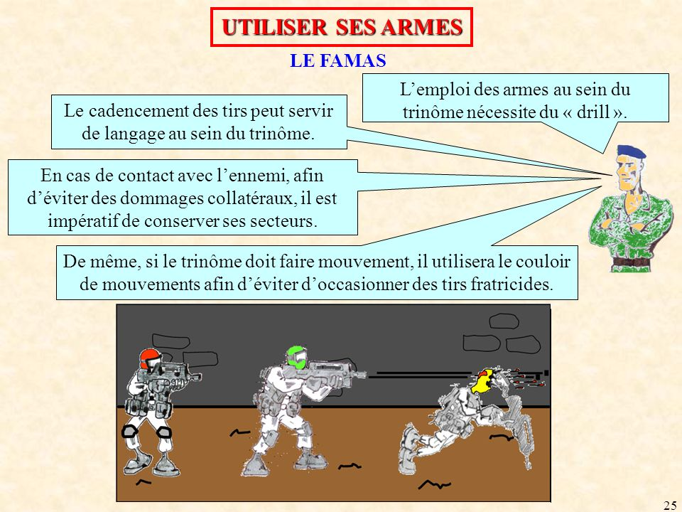 25 UTILISER SES ARMES LE FAMAS En cas de contact avec lennemi, afin déviter des dommages collatéraux, il est impératif de conserver ses secteurs. De m