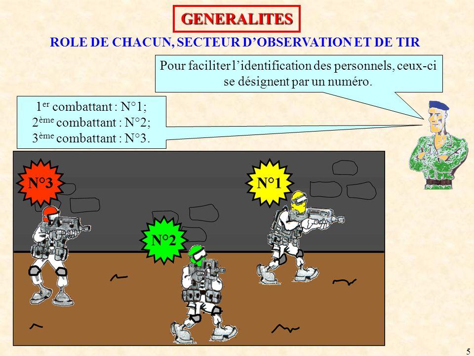 5 ROLE DE CHACUN, SECTEUR DOBSERVATION ET DE TIR GENERALITES Pour faciliter lidentification des personnels, ceux-ci se désignent par un numéro. 1 er c