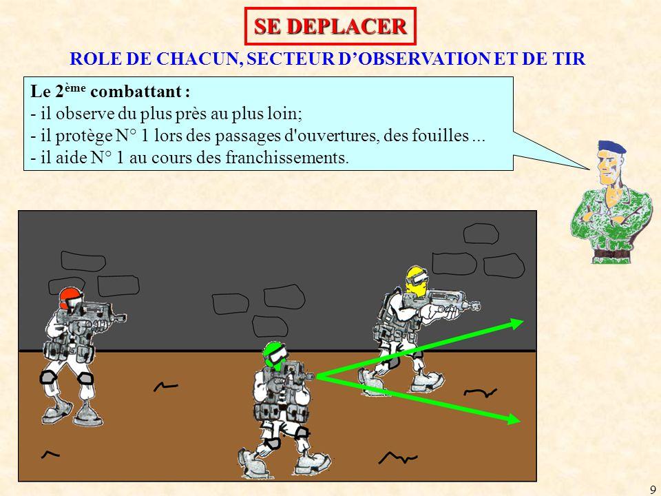 9 ROLE DE CHACUN, SECTEUR DOBSERVATION ET DE TIR Le 2 ème combattant : - il observe du plus près au plus loin; - il protège N° 1 lors des passages d'o