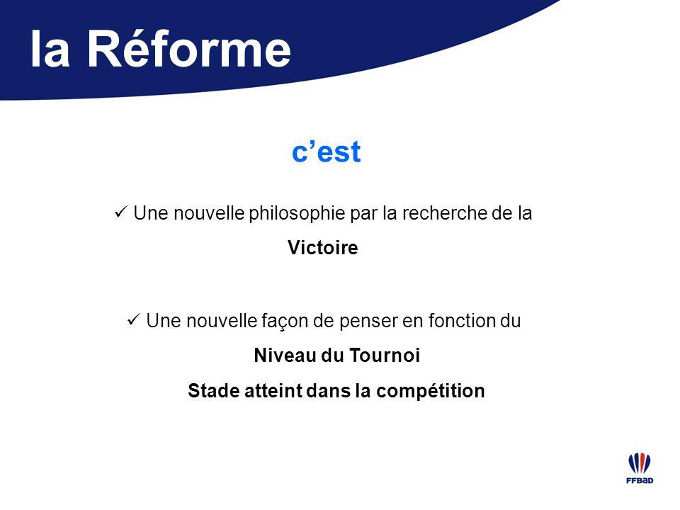 la Réforme Une nouvelle philosophie par la recherche de la Victoire Une nouvelle façon de penser en fonction du Niveau du Tournoi Stade atteint dans l