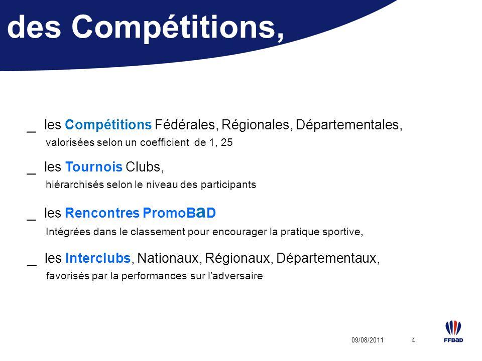 409/08/2011 des Compétitions, _ les Compétitions Fédérales, Régionales, Départementales, valorisées selon un coefficient de 1, 25 _ les Interclubs, Na