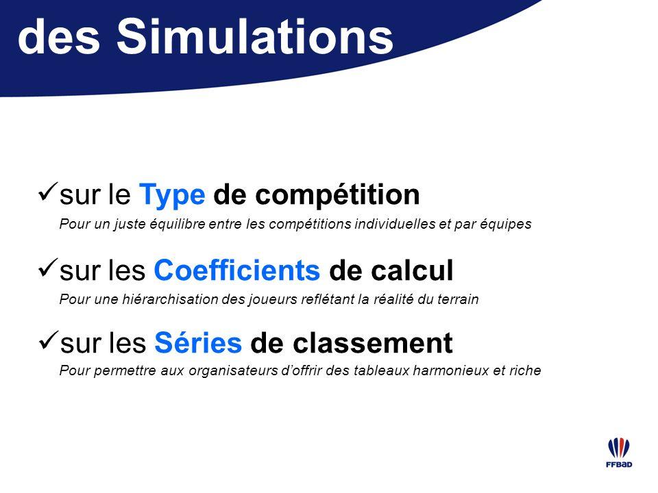des Simulations sur le Type de compétition Pour un juste équilibre entre les compétitions individuelles et par équipes sur les Coefficients de calcul