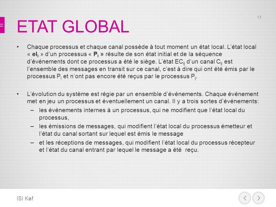 ETAT GLOBAL Chaque processus et chaque canal possède à tout moment un état local.