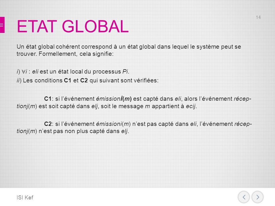 ETAT GLOBAL Un état global cohérent correspond à un état global dans lequel le système peut se trouver.