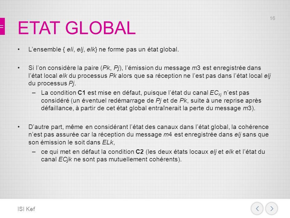ETAT GLOBAL Lensemble { eli, elj, elk} ne forme pas un état global.