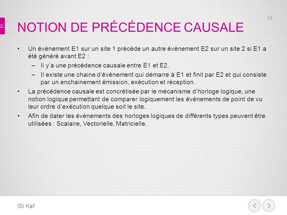NOTION DE PRÉCÉDENCE CAUSALE Un événement E1 sur un site 1 précède un autre événement E2 sur un site 2 si E1 a été généré avant E2 : –Il ya une précédence causale entre E1 et E2.