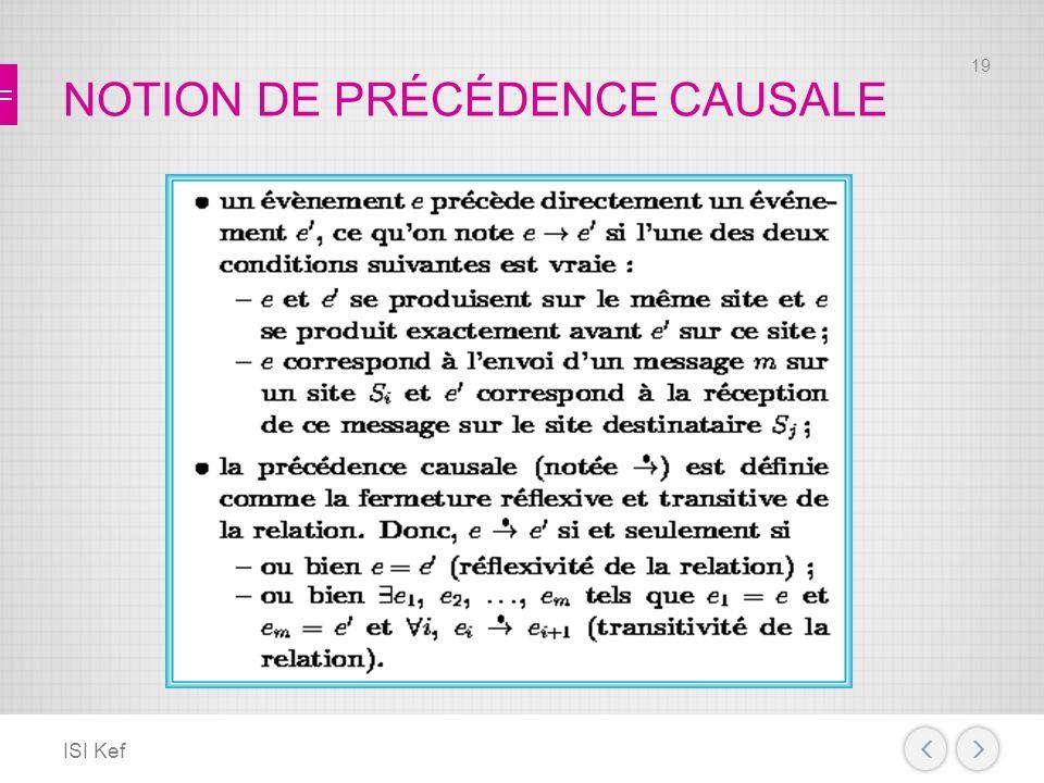 NOTION DE PRÉCÉDENCE CAUSALE ISI Kef 19