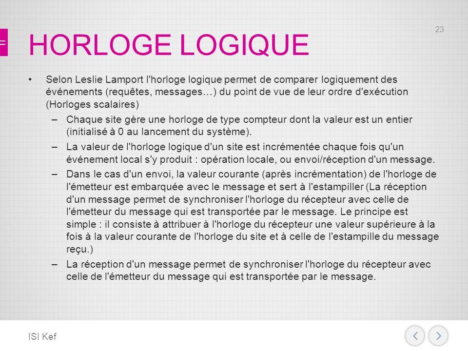 HORLOGE LOGIQUE Selon Leslie Lamport l horloge logique permet de comparer logiquement des événements (requêtes, messages…) du point de vue de leur ordre d exécution (Horloges scalaires) –Chaque site gère une horloge de type compteur dont la valeur est un entier (initialisé à 0 au lancement du système).