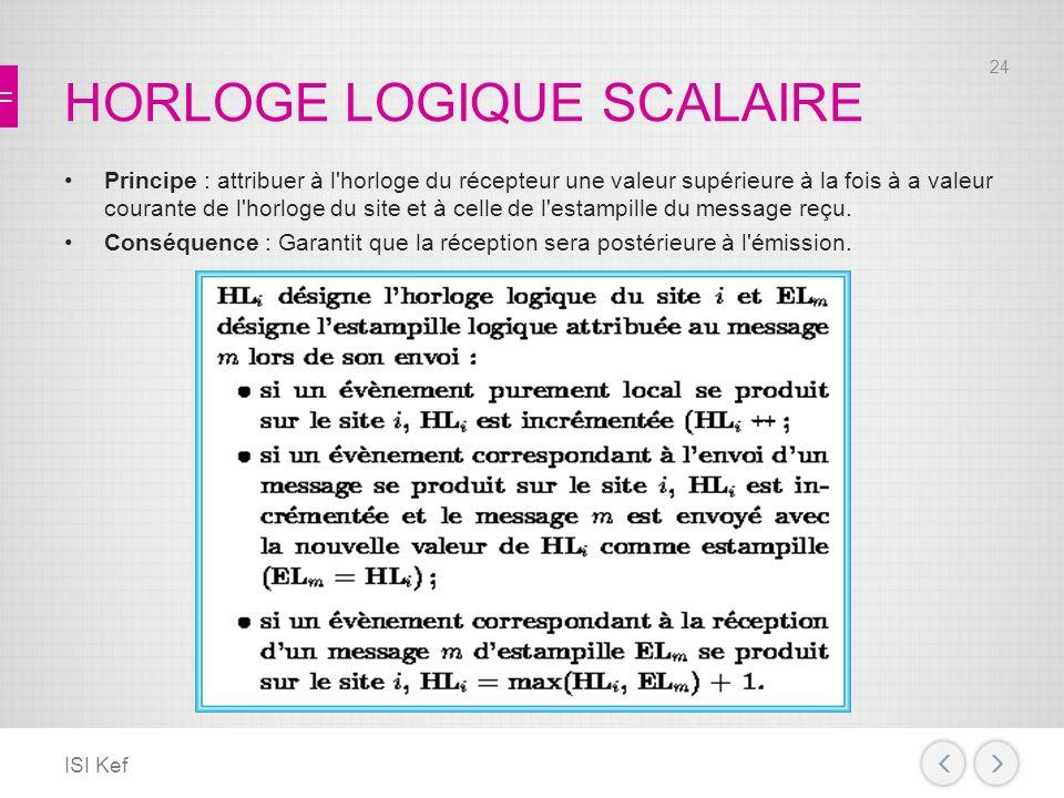 HORLOGE LOGIQUE SCALAIRE Principe : attribuer à l horloge du récepteur une valeur supérieure à la fois à a valeur courante de l horloge du site et à celle de l estampille du message reçu.