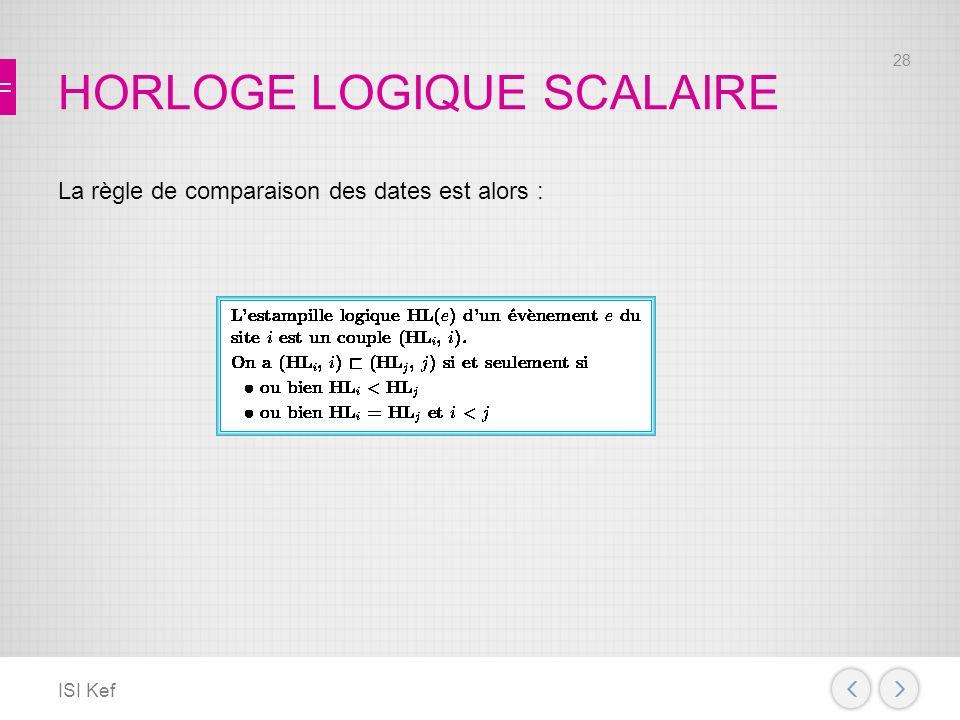 HORLOGE LOGIQUE SCALAIRE ISI Kef La règle de comparaison des dates est alors : 28