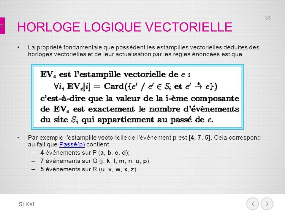 HORLOGE LOGIQUE VECTORIELLE La propriété fondamentale que possèdent les estampilles vectorielles déduites des horloges vectorielles et de leur actualisation par les règles énoncées est que Par exemple l estampille vectorielle de l événement p est [4, 7, 5].