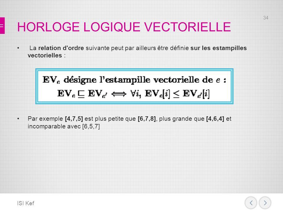 HORLOGE LOGIQUE VECTORIELLE La relation d ordre suivante peut par ailleurs être définie sur les estampilles vectorielles : Par exemple [4,7,5] est plus petite que [6,7,8], plus grande que [4,6,4] et incomparable avec [6,5,7] ISI Kef 34