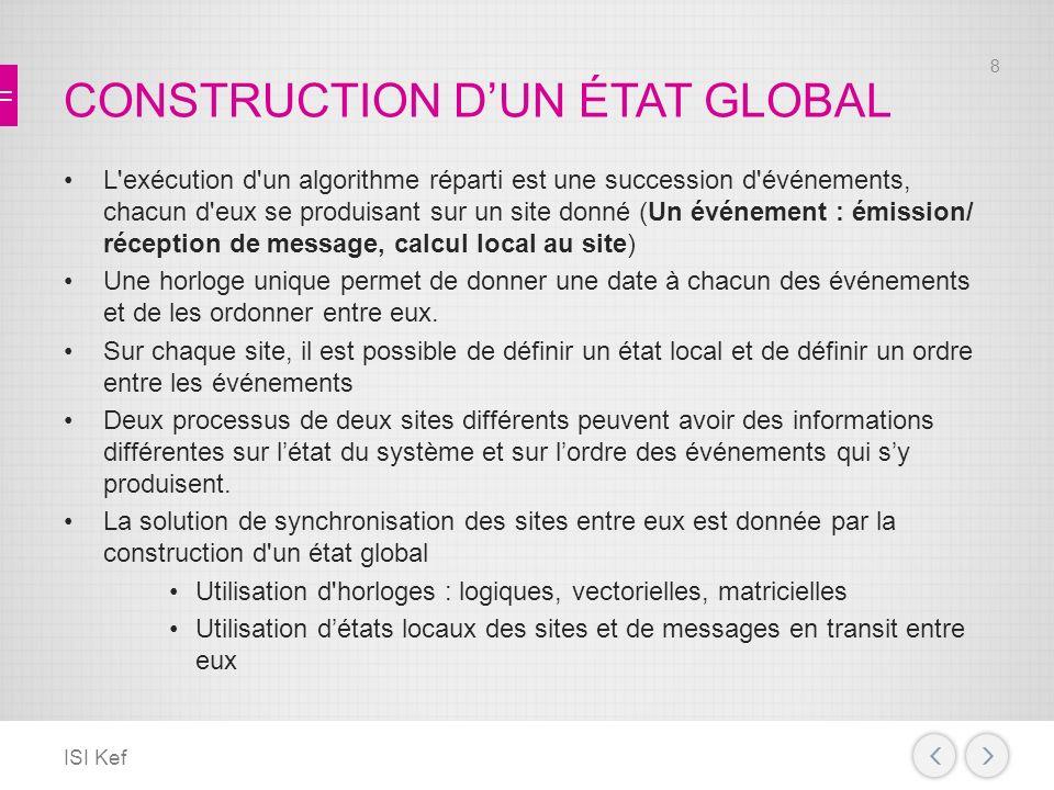 CONSTRUCTION DUN ÉTAT GLOBAL L exécution d un algorithme réparti est une succession d événements, chacun d eux se produisant sur un site donné (Un événement : émission/ réception de message, calcul local au site) Une horloge unique permet de donner une date à chacun des événements et de les ordonner entre eux.