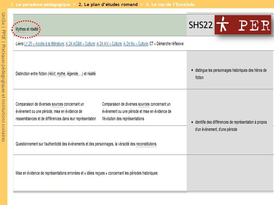 UniGe | FPSE | Pratiques pédagogiques et institutions scolaires 1. Le paradoxe pédagogique > 2. Le plan détudes romand > 3. Le cas de lEscalade SHS22