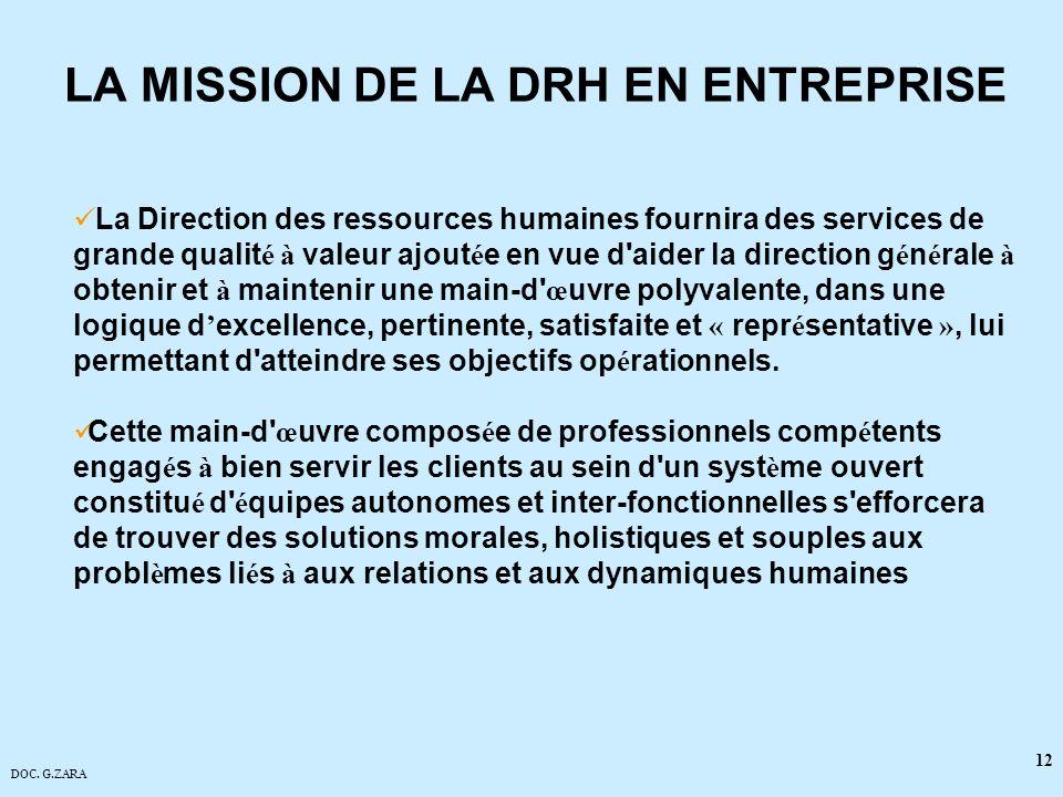 DOC. G.ZARA 12 LA MISSION DE LA DRH EN ENTREPRISE La Direction des ressources humaines fournira des services de grande qualit é à valeur ajout é e en