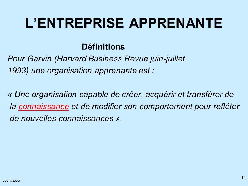 DOC. G.ZARA 14 LENTREPRISE APPRENANTE Définitions Pour Garvin (Harvard Business Revue juin-juillet 1993) une organisation apprenante est : « Une organ