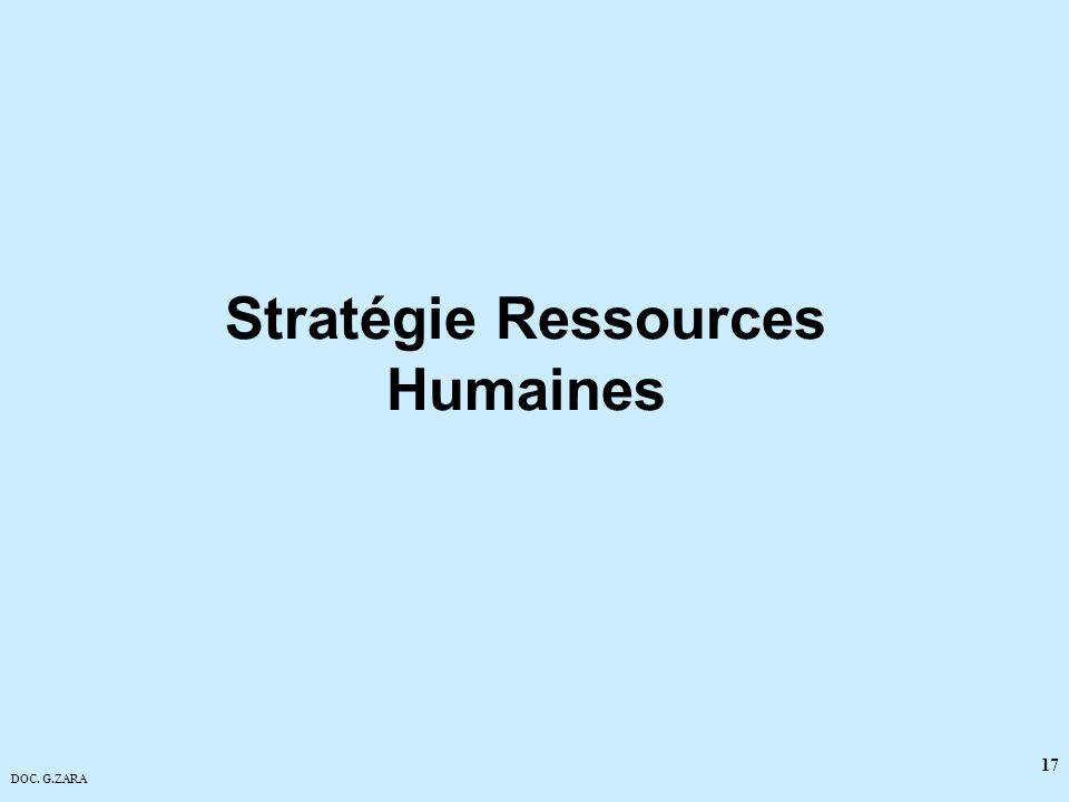 DOC. G.ZARA 17 Stratégie Ressources Humaines