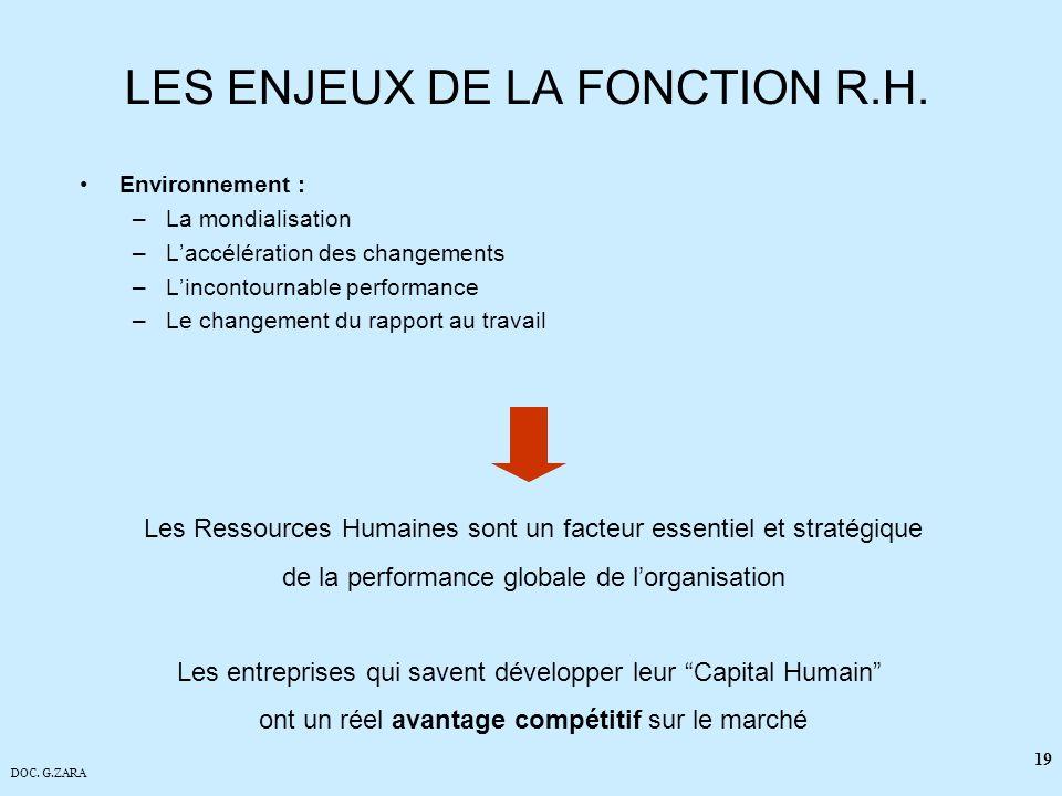 DOC. G.ZARA 19 LES ENJEUX DE LA FONCTION R.H. Environnement : –La mondialisation –Laccélération des changements –Lincontournable performance –Le chang