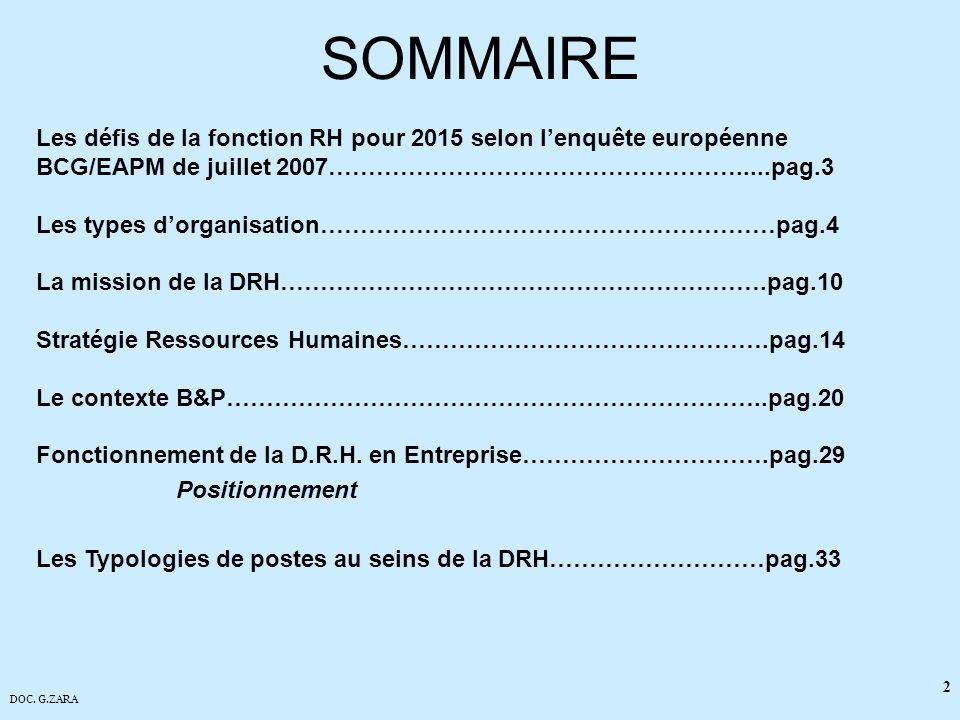 DOC. G.ZARA 2 SOMMAIRE Les défis de la fonction RH pour 2015 selon lenquête européenne BCG/EAPM de juillet 2007…………………………………………….....pag.3 Les types d